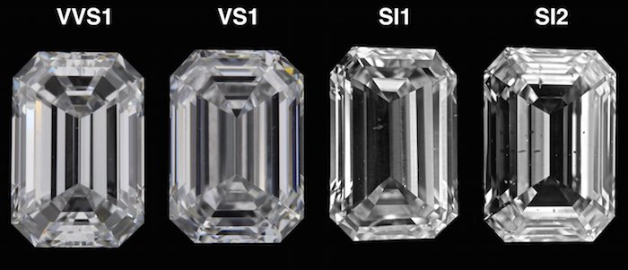 Comparing clarity ratings for emerald diamonds