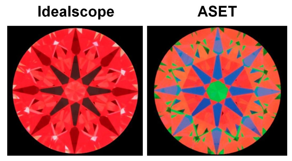round red diamond photo comparing idealscope and ASET